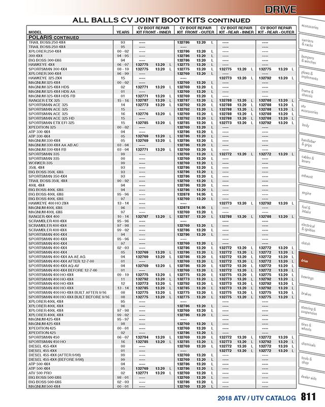 CV Boot Kit For 2003 Arctic Cat 250 4x4 ATV~All Balls 19-5006