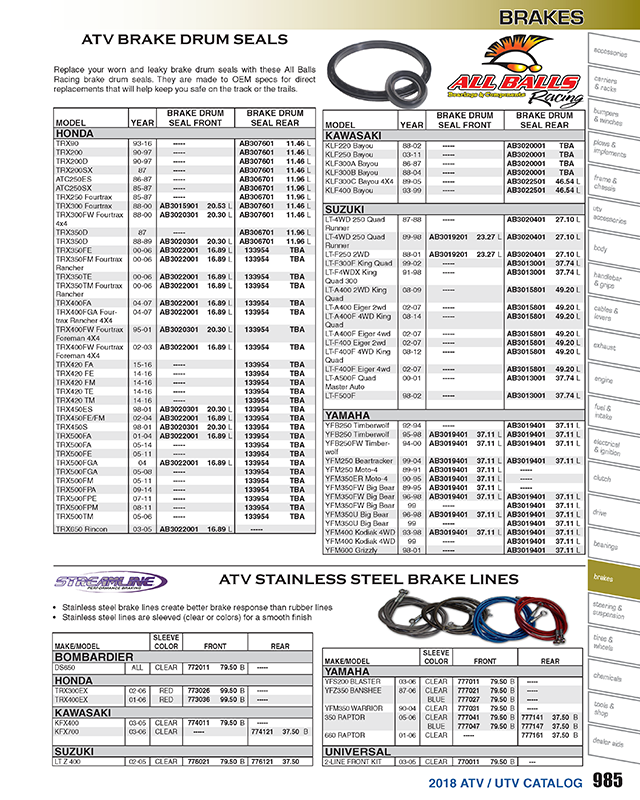 NEW CLUTCH CABLE FITS KAWASAKI ATV KFX 400 2003-2005 2006 58200-07G00 54011S005